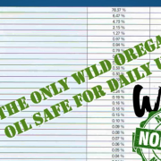GMO Alert: GMO Oregano Oil in the Marketplace: Proof